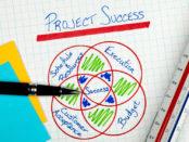 Проект успеха