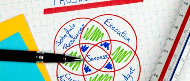 Бизнес-проекты по организационному развитию